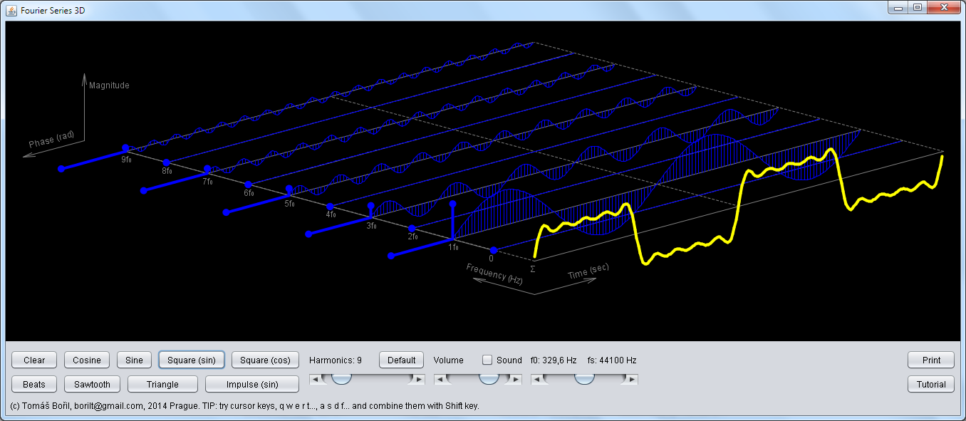 Fourier series 3D square